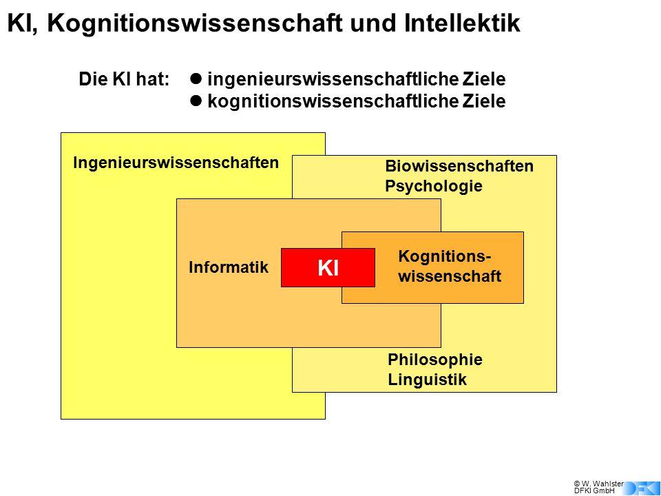 © W. Wahlster DFKI GmbH KI, Kognitionswissenschaft und Intellektik Die KI hat: ingenieurswissenschaftliche Ziele kognitionswissenschaftliche Ziele KI