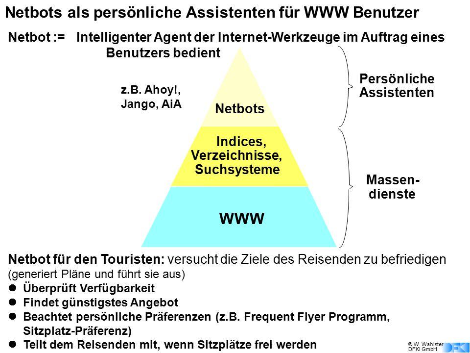 © W. Wahlster DFKI GmbH Netbots Indices, Verzeichnisse, Suchsysteme WWW Persönliche Assistenten Massen- dienste z.B. Ahoy!, Jango, AiA Netbot := Intel