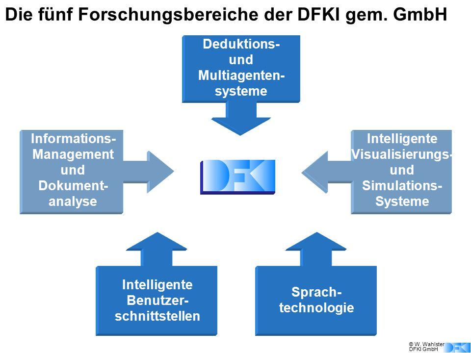 © W. Wahlster DFKI GmbH Informations- Management und Dokument- analyse Intelligente Visualisierungs- und Simulations- Systeme Deduktions- und Multiage
