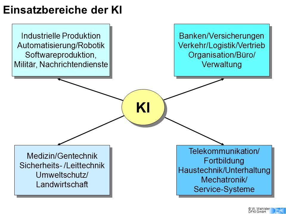 © W. Wahlster DFKI GmbH Einsatzbereiche der KI Banken/Versicherungen Verkehr/Logistik/Vertrieb Organisation/Büro/ Verwaltung Banken/Versicherungen Ver
