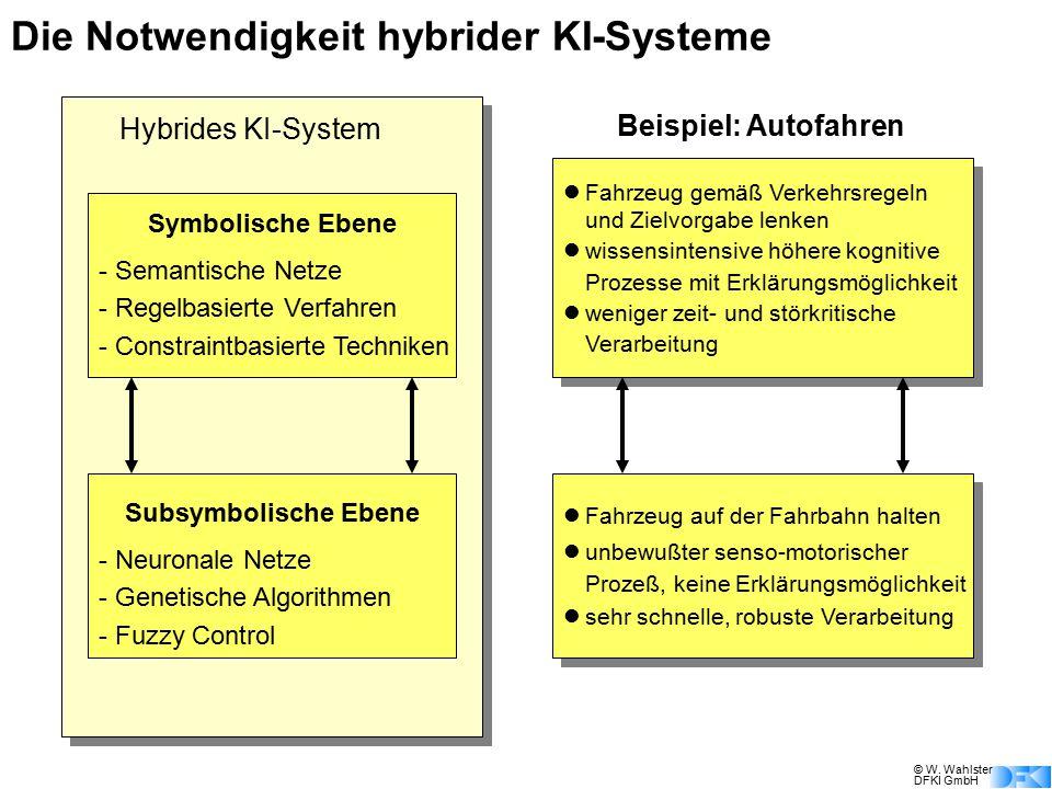 © W. Wahlster DFKI GmbH Die Notwendigkeit hybrider KI-Systeme Hybrides KI-System Symbolische Ebene - Semantische Netze - Regelbasierte Verfahren - Con