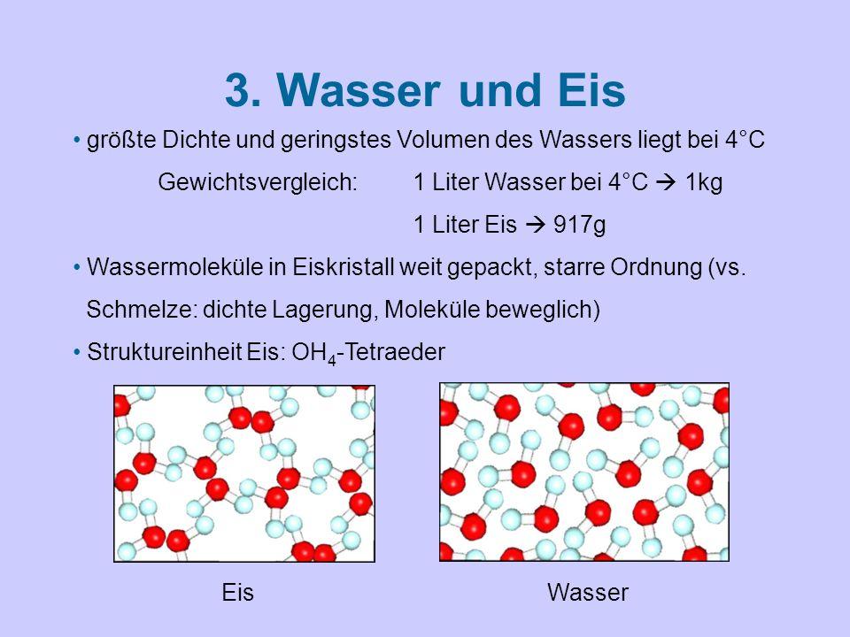 3. Wasser und Eis größte Dichte und geringstes Volumen des Wassers liegt bei 4°C Gewichtsvergleich: 1 Liter Wasser bei 4°C  1kg 1 Liter Eis  917g Wa