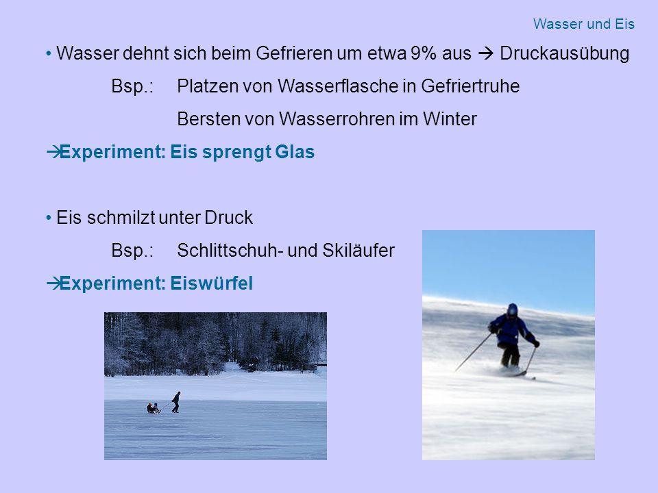 Wasser dehnt sich beim Gefrieren um etwa 9% aus  Druckausübung Bsp.: Platzen von Wasserflasche in Gefriertruhe Bersten von Wasserrohren im Winter  Experiment: Eis sprengt Glas Eis schmilzt unter Druck Bsp.: Schlittschuh- und Skiläufer  Experiment: Eiswürfel Wasser und Eis