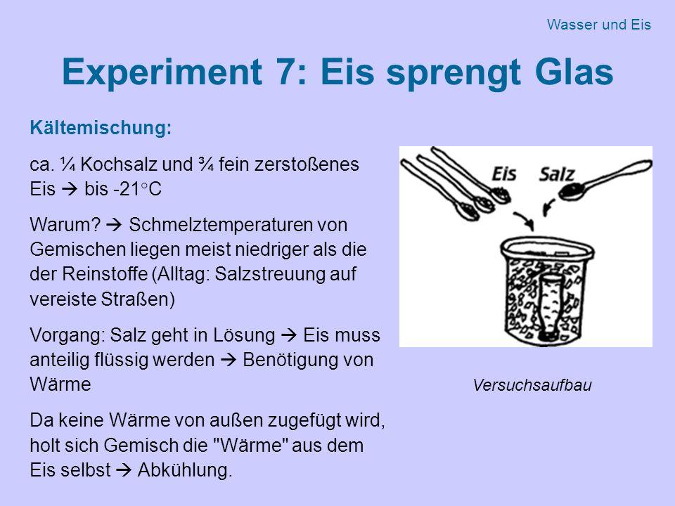 Experiment 7: Eis sprengt Glas Kältemischung: ca.