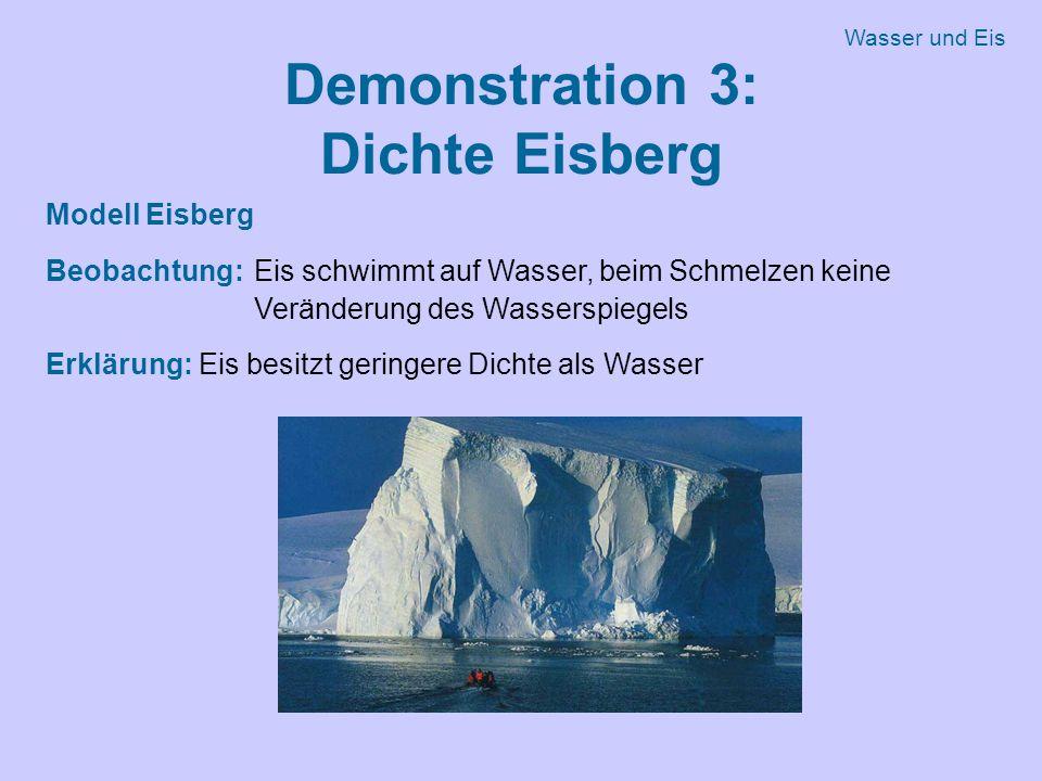 Demonstration 3: Dichte Eisberg Modell Eisberg Beobachtung: Eis schwimmt auf Wasser, beim Schmelzen keine Veränderung des Wasserspiegels Erklärung: Eis besitzt geringere Dichte als Wasser Wasser und Eis