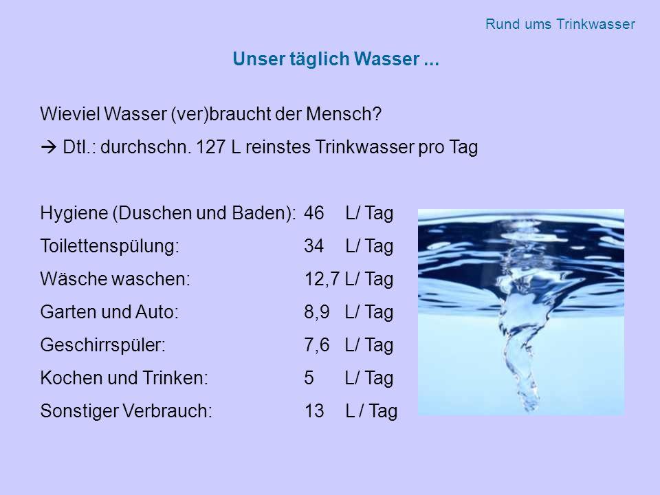 Unser täglich Wasser...Wieviel Wasser (ver)braucht der Mensch.