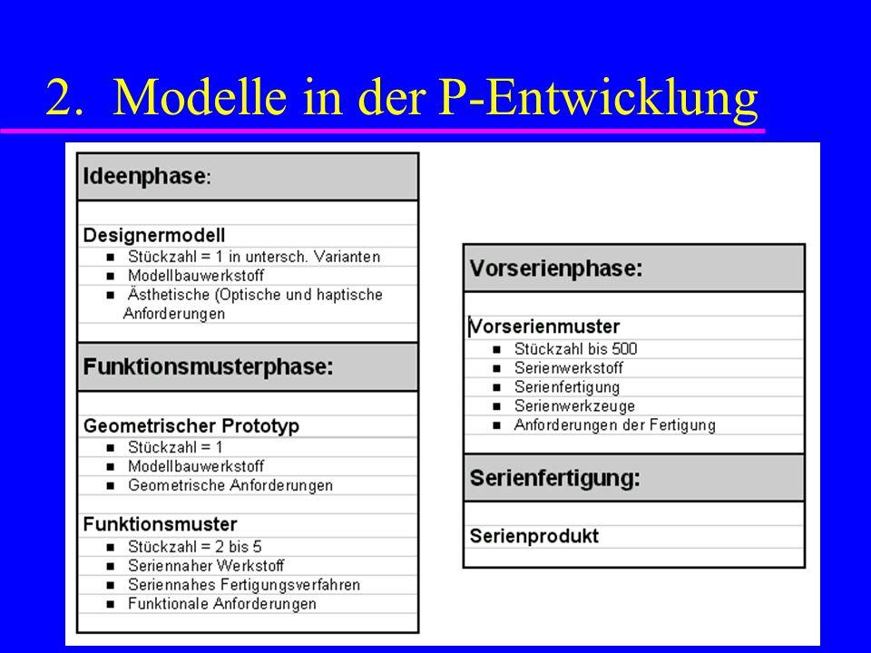 2. Modelle in der P-Entwicklung