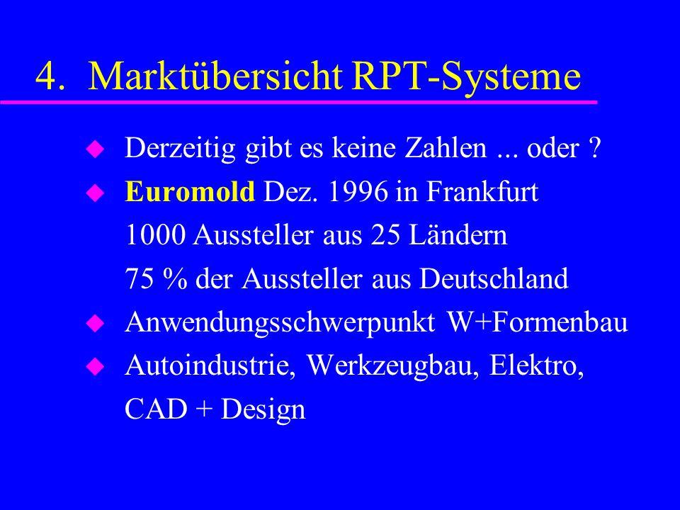 4. Marktübersicht RPT-Systeme  Derzeitig gibt es keine Zahlen...