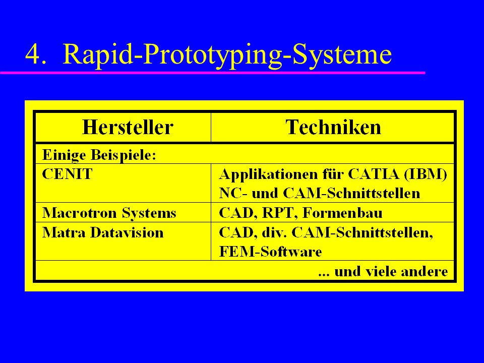 4. Rapid-Prototyping-Systeme