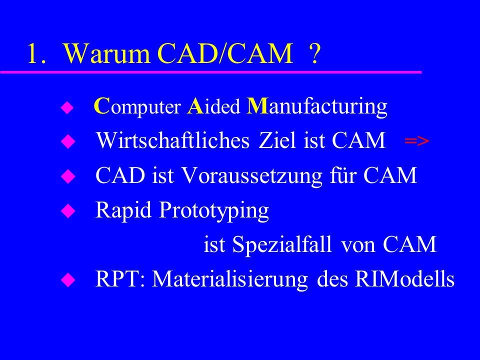 1.Warum CAD/CAM .