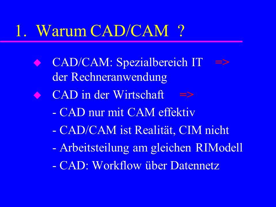 1. Warum CAD/CAM .