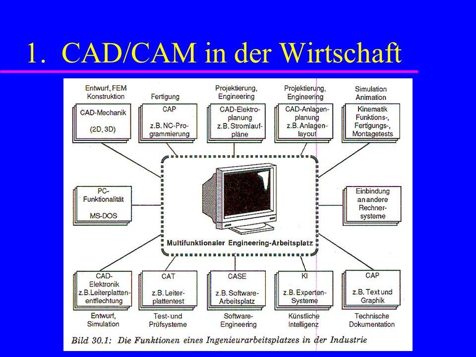 1. CAD/CAM in der Wirtschaft