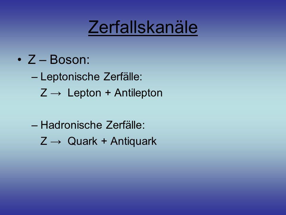 Zerfallskanäle Z – Boson: –Leptonische Zerfälle: Z → Lepton + Antilepton –Hadronische Zerfälle: Z → Quark + Antiquark
