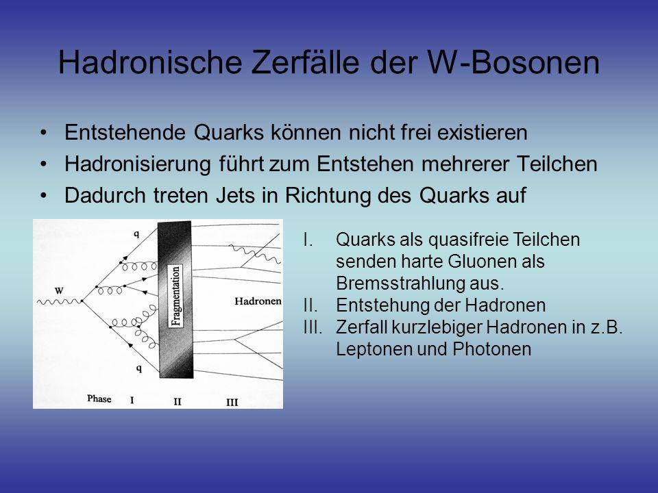 Hadronische Zerfälle der W-Bosonen Entstehende Quarks können nicht frei existieren Hadronisierung führt zum Entstehen mehrerer Teilchen Dadurch treten Jets in Richtung des Quarks auf I.Quarks als quasifreie Teilchen senden harte Gluonen als Bremsstrahlung aus.