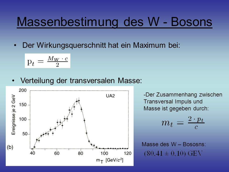 Massenbestimung des W - Bosons Der Wirkungsquerschnitt hat ein Maximum bei: Verteilung der transversalen Masse: -Der Zusammenhang zwischen Transversal Impuls und Masse ist gegeben durch: Masse des W – Bososns: