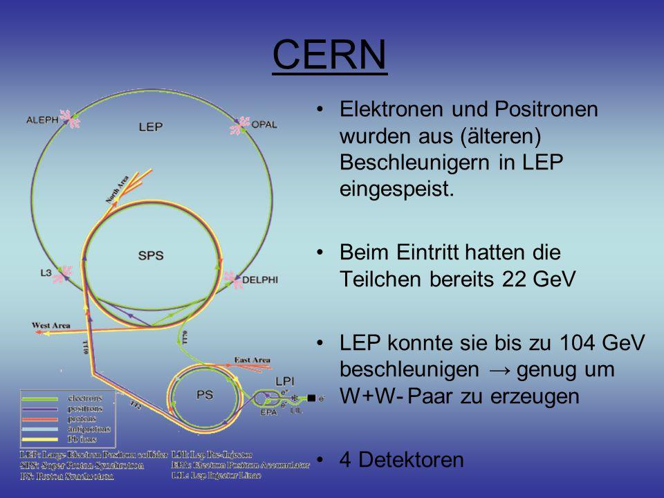 CERN Elektronen und Positronen wurden aus (älteren) Beschleunigern in LEP eingespeist. Beim Eintritt hatten die Teilchen bereits 22 GeV LEP konnte sie