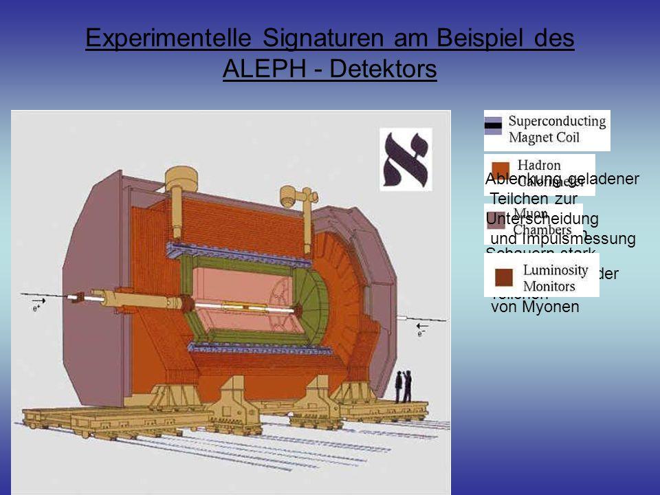 Experimentelle Signaturen am Beispiel des ALEPH - Detektors Nachweis von Schauern stark wechselwirkender Teilchen Nachweis und Identifizierung von Myonen Ablenkung geladener Teilchen zur Unterscheidung und Impulsmessung