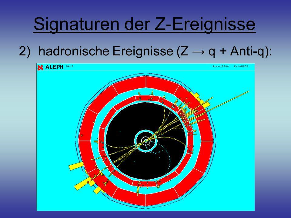 Signaturen der Z-Ereignisse 2)hadronische Ereignisse (Z → q + Anti-q):