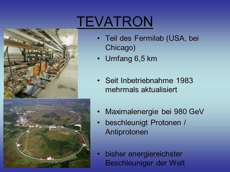 TEVATRON Teil des Fermilab (USA, bei Chicago) Umfang 6,5 km Seit Inbetriebnahme 1983 mehrmals aktualisiert Maximalenergie bei 980 GeV beschleunigt Protonen / Antiprotonen bisher energiereichster Beschleuniger der Welt