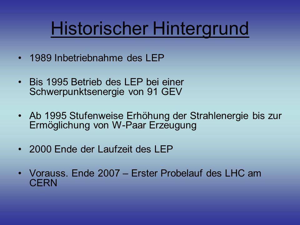 Historischer Hintergrund 1989 Inbetriebnahme des LEP Bis 1995 Betrieb des LEP bei einer Schwerpunktsenergie von 91 GEV Ab 1995 Stufenweise Erhöhung der Strahlenergie bis zur Ermöglichung von W-Paar Erzeugung 2000 Ende der Laufzeit des LEP Vorauss.