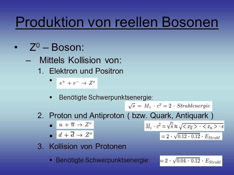 Produktion von reellen Bosonen Z 0 – Boson: –Mittels Kollision von: 1.Elektron und Positron   Benötigte Schwerpunktsenergie: 2.Proton und Antiproton ( bzw.