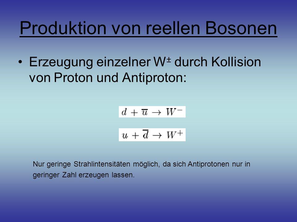 Produktion von reellen Bosonen Erzeugung einzelner W ± durch Kollision von Proton und Antiproton: Nur geringe Strahlintensitäten möglich, da sich Antiprotonen nur in geringer Zahl erzeugen lassen.