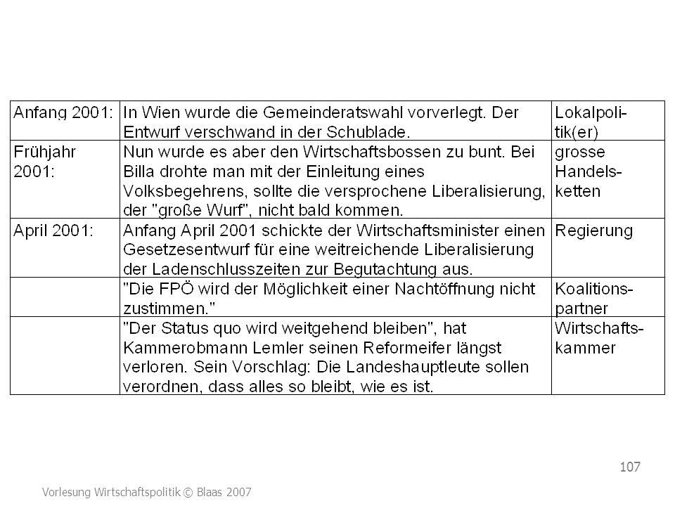 Vorlesung Wirtschaftspolitik © Blaas 2007 107