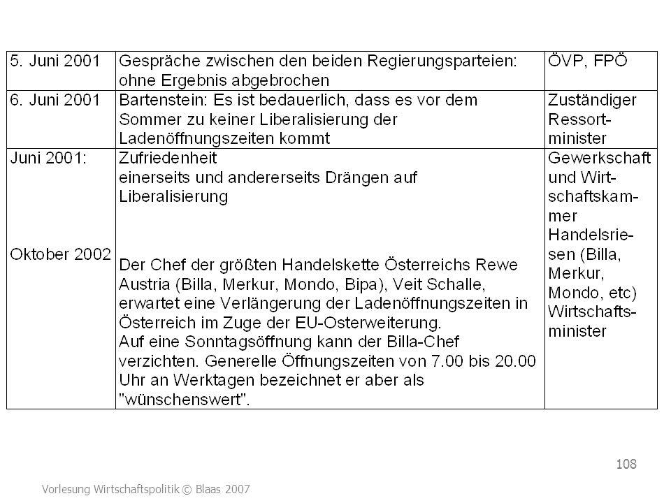 Vorlesung Wirtschaftspolitik © Blaas 2007 108