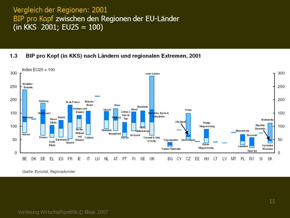Vorlesung Wirtschaftspolitik © Blaas 2007 11 Vergleich der Regionen: 2001 BIP pro Kopf zwischen den Regionen der EU-Länder (in KKS 2001; EU25 = 100)