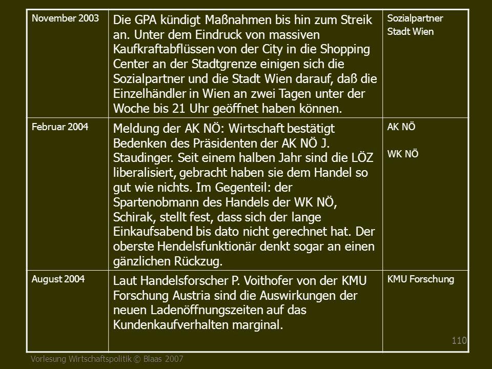 Vorlesung Wirtschaftspolitik © Blaas 2007 110 November 2003 Die GPA kündigt Maßnahmen bis hin zum Streik an. Unter dem Eindruck von massiven Kaufkraft