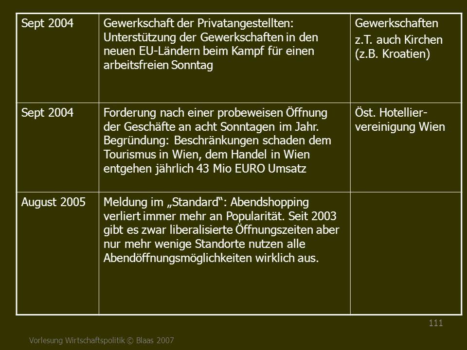 Vorlesung Wirtschaftspolitik © Blaas 2007 111 Sept 2004Gewerkschaft der Privatangestellten: Unterstützung der Gewerkschaften in den neuen EU-Ländern b