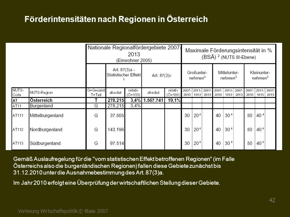 Vorlesung Wirtschaftspolitik © Blaas 2007 42 Förderintensitäten nach Regionen in Österreich Gemäß Auslaufregelung für die