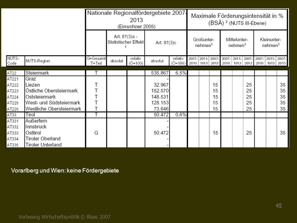 Vorlesung Wirtschaftspolitik © Blaas 2007 45 Vorarlberg und Wien: keine Fördergebiete