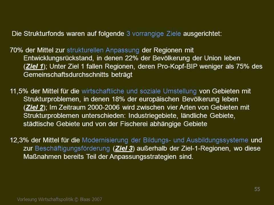 Vorlesung Wirtschaftspolitik © Blaas 2007 55 Die Strukturfonds waren auf folgende 3 vorrangige Ziele ausgerichtet: 70% der Mittel zur strukturellen An
