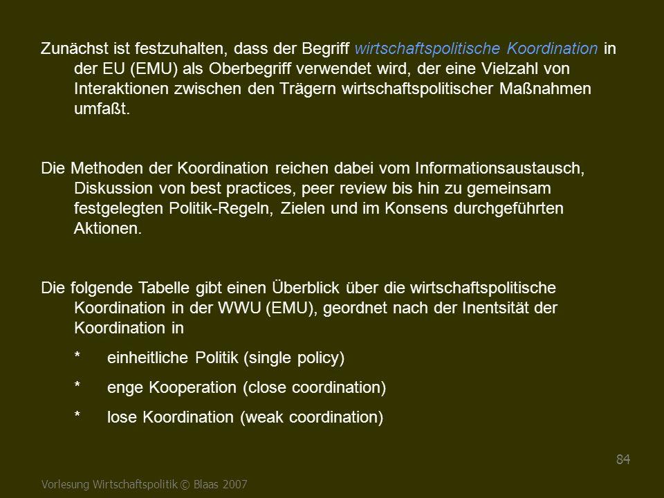 Vorlesung Wirtschaftspolitik © Blaas 2007 84 Zunächst ist festzuhalten, dass der Begriff wirtschaftspolitische Koordination in der EU (EMU) als Oberbe