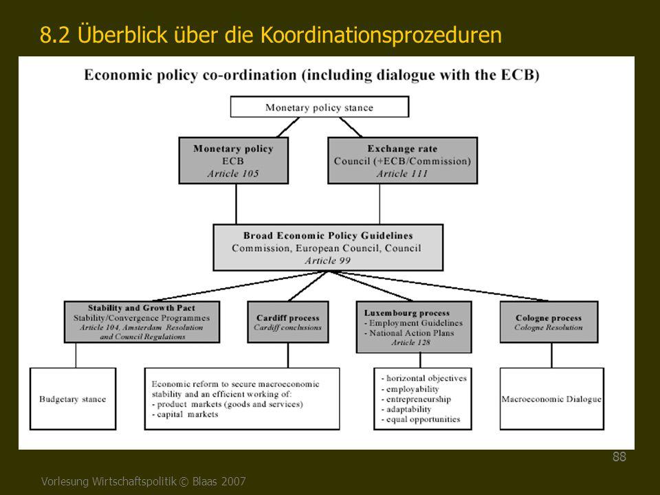 Vorlesung Wirtschaftspolitik © Blaas 2007 88 8.2 Überblick über die Koordinationsprozeduren