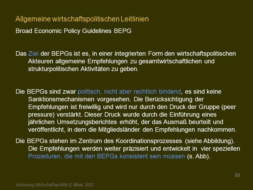 Vorlesung Wirtschaftspolitik © Blaas 2007 89 Allgemeine wirtschaftspolitischen Leitlinien Broad Economic Policy Guidelines BEPG Das Ziel der BEPGs ist