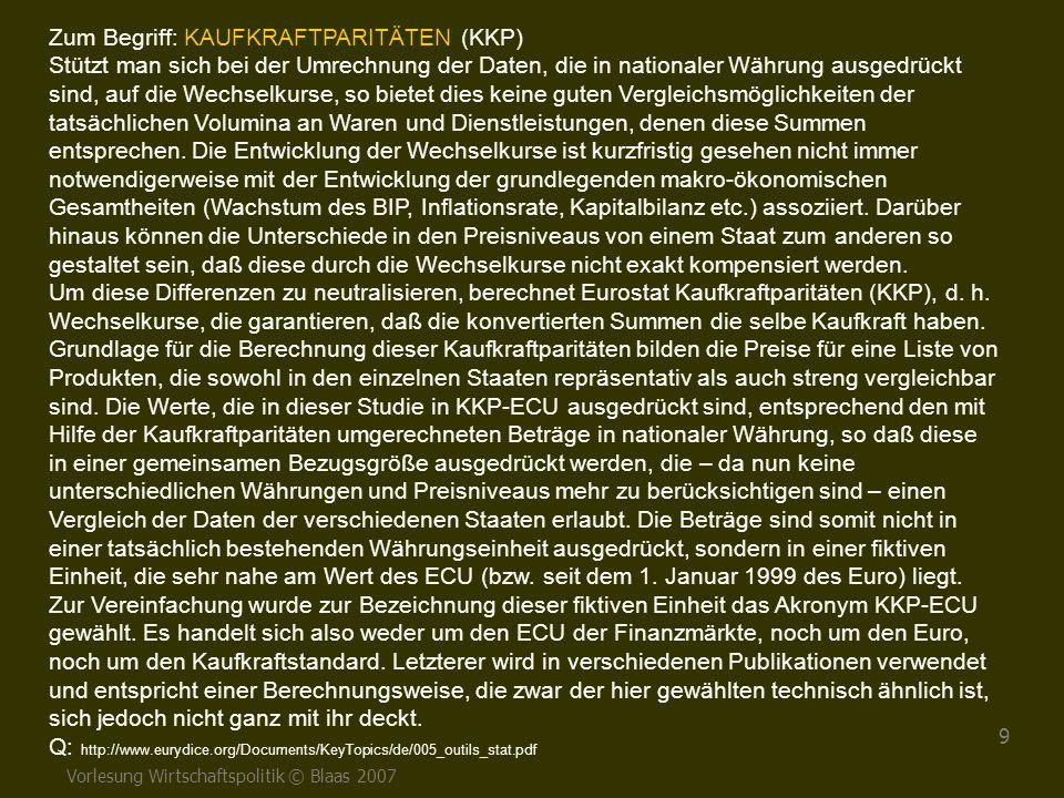 Vorlesung Wirtschaftspolitik © Blaas 2007 9 Zum Begriff: KAUFKRAFTPARITÄTEN (KKP) Stützt man sich bei der Umrechnung der Daten, die in nationaler Währ