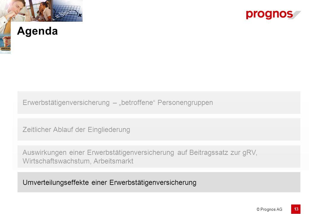 """13 © Prognos AG Erwerbstätigenversicherung – """"betroffene"""" Personengruppen Agenda Zeitlicher Ablauf der Eingliederung Umverteilungseffekte einer Erwerb"""