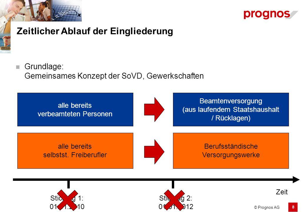 8 © Prognos AG Zeitlicher Ablauf der Eingliederung Grundlage: Gemeinsames Konzept der SoVD, Gewerkschaften Stichtag 1: 01.01.2010 Stichtag 2: 01.01.20