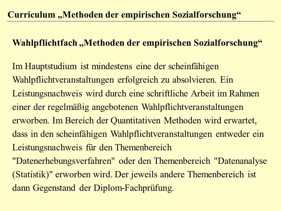 """Wahlpflichtfach """"Methoden der empirischen Sozialforschung"""" Im Hauptstudium ist mindestens eine der scheinfähigen Wahlpflichtveranstaltungen erfolgreic"""