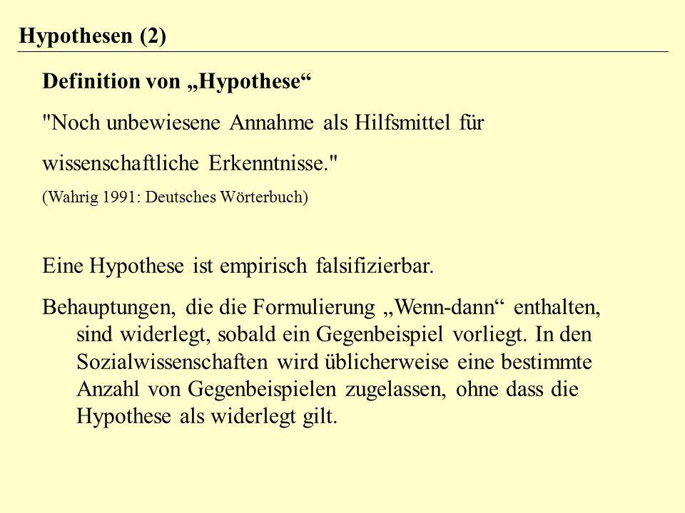 """Hypothesen (2) Definition von """"Hypothese"""""""