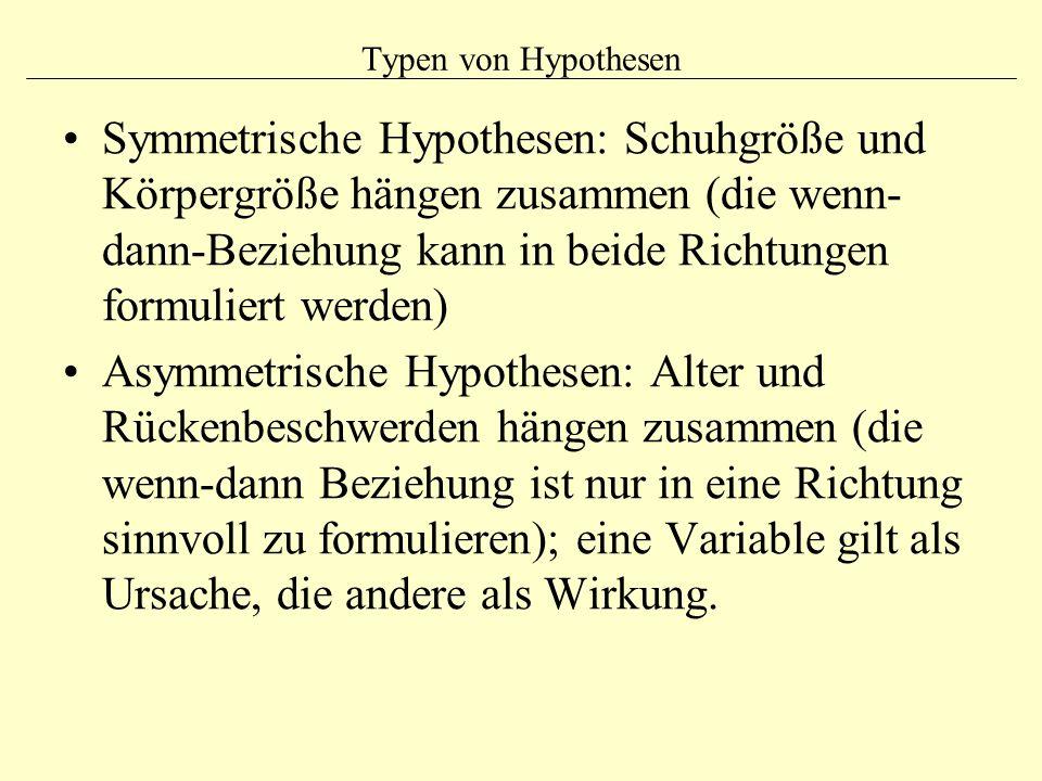 Typen von Hypothesen Symmetrische Hypothesen: Schuhgröße und Körpergröße hängen zusammen (die wenn- dann-Beziehung kann in beide Richtungen formuliert