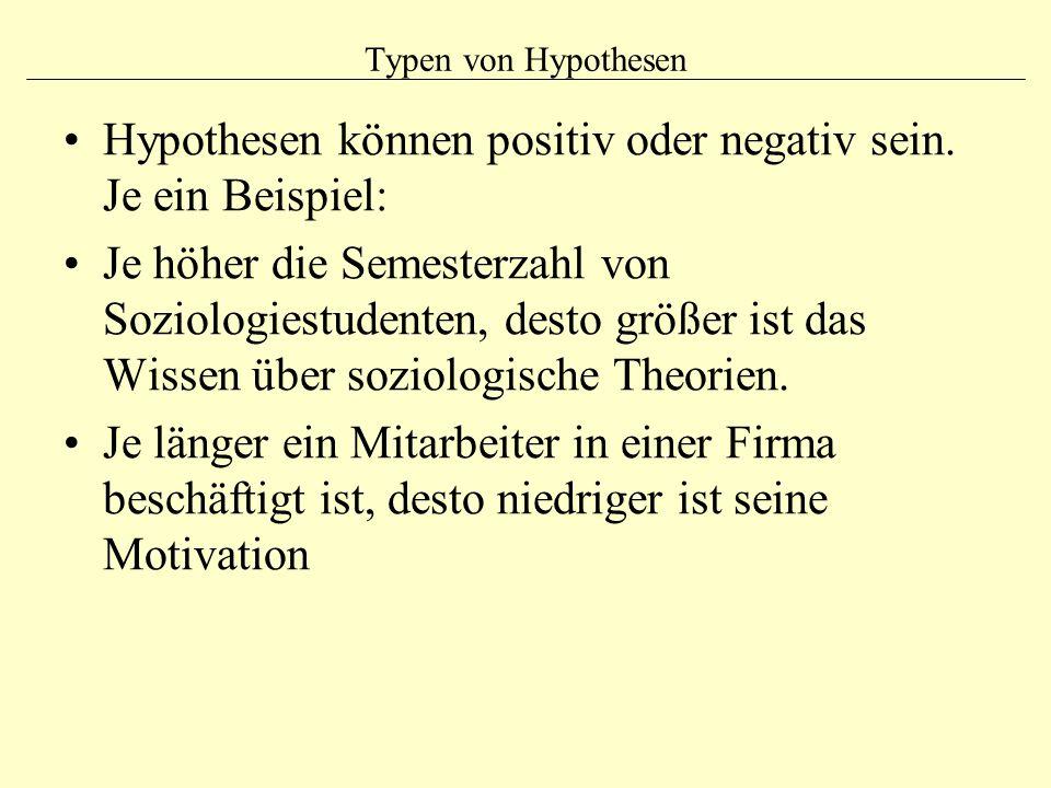 Typen von Hypothesen Hypothesen können positiv oder negativ sein. Je ein Beispiel: Je höher die Semesterzahl von Soziologiestudenten, desto größer ist