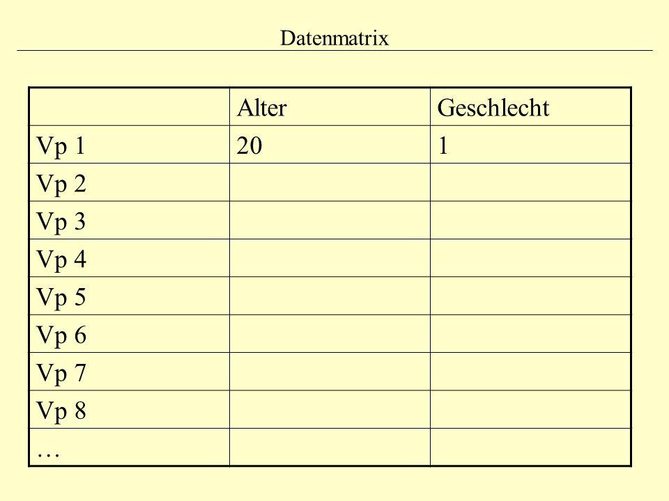 Datenmatrix AlterGeschlecht Vp 1201 Vp 2 Vp 3 Vp 4 Vp 5 Vp 6 Vp 7 Vp 8 …
