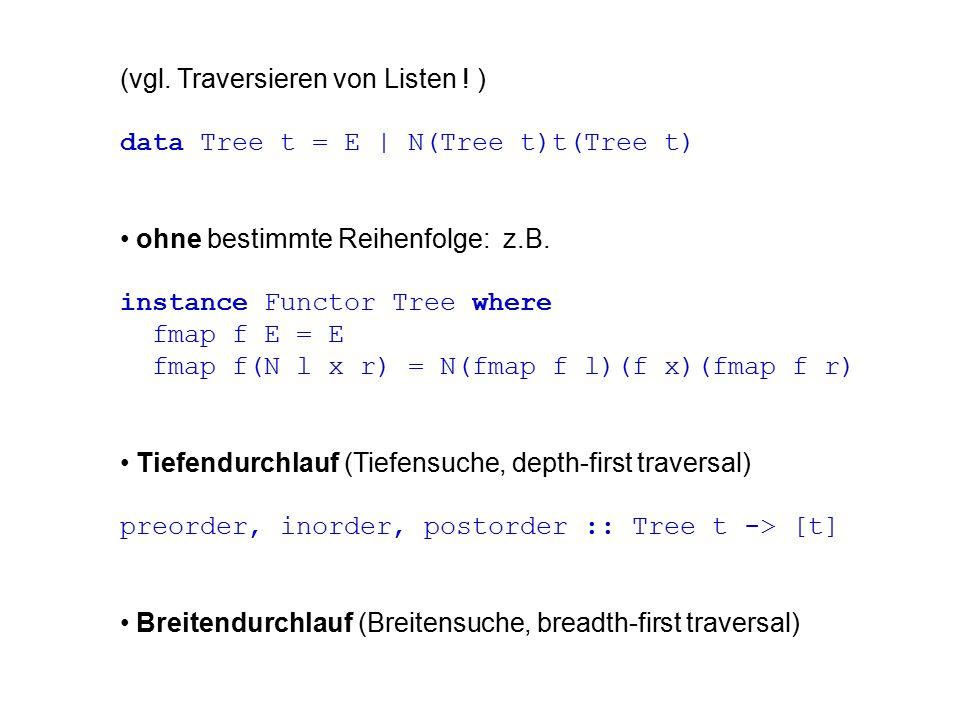 (vgl. Traversieren von Listen ! ) data Tree t = E | N(Tree t)t(Tree t) ohne bestimmte Reihenfolge: z.B. instance Functor Tree where fmap f E = E fmap