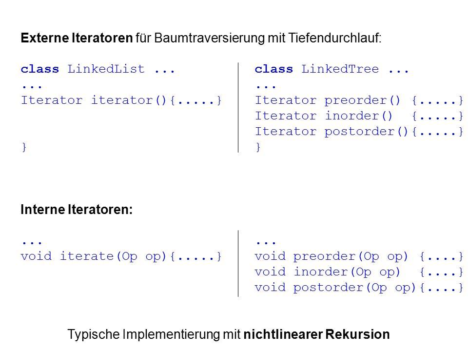 Externe Iteratoren für Baumtraversierung mit Tiefendurchlauf: class LinkedList...class LinkedTree...... Iterator iterator(){.....}Iterator preorder()