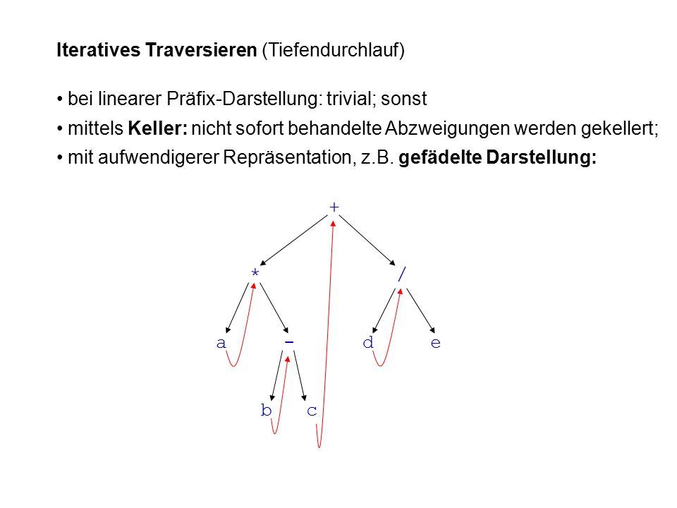 Iteratives Traversieren (Tiefendurchlauf) bei linearer Präfix-Darstellung: trivial; sonst mittels Keller: nicht sofort behandelte Abzweigungen werden