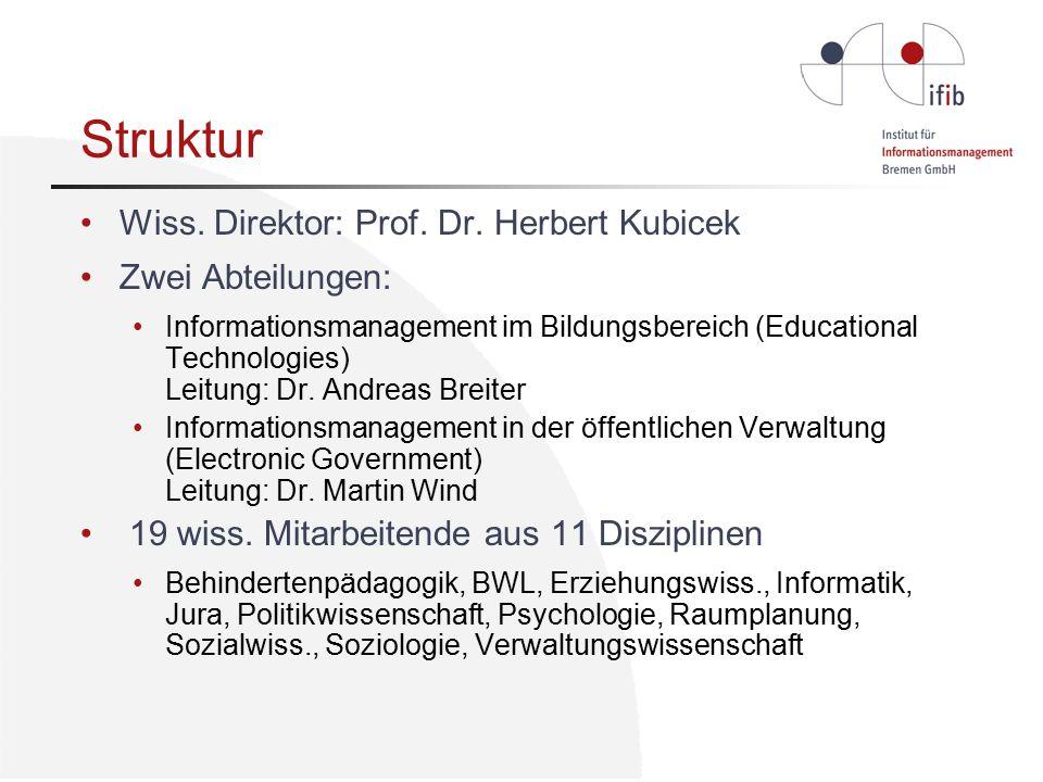 Struktur Wiss. Direktor: Prof. Dr.