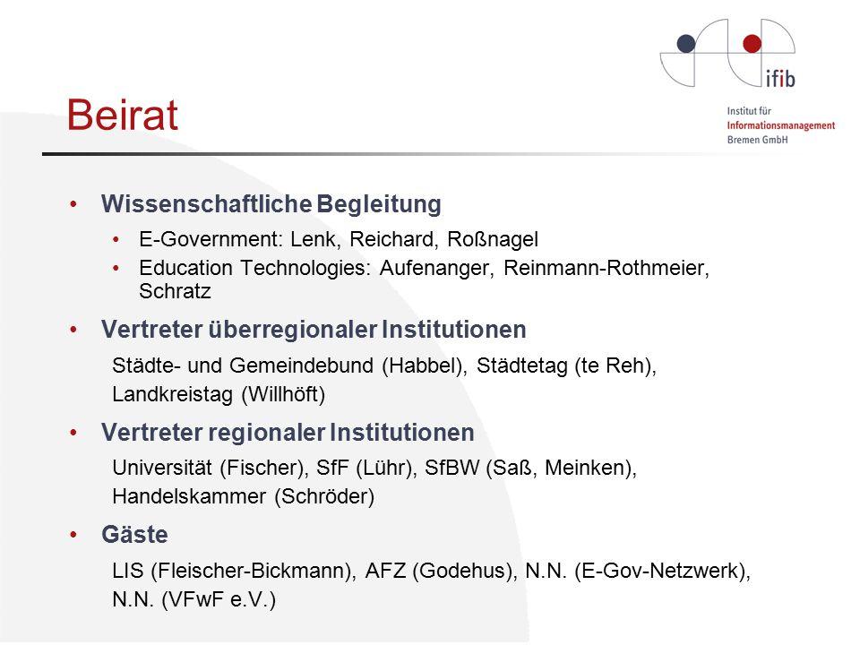 Beirat Wissenschaftliche Begleitung E-Government: Lenk, Reichard, Roßnagel Education Technologies: Aufenanger, Reinmann-Rothmeier, Schratz Vertreter überregionaler Institutionen Städte- und Gemeindebund (Habbel), Städtetag (te Reh), Landkreistag (Willhöft) Vertreter regionaler Institutionen Universität (Fischer), SfF (Lühr), SfBW (Saß, Meinken), Handelskammer (Schröder) Gäste LIS (Fleischer-Bickmann), AFZ (Godehus), N.N.